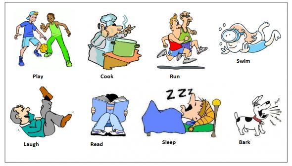 Những động từ thông dụng nhất trong tiếng Anh